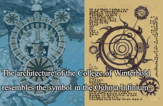 College of Winterhold Architecture